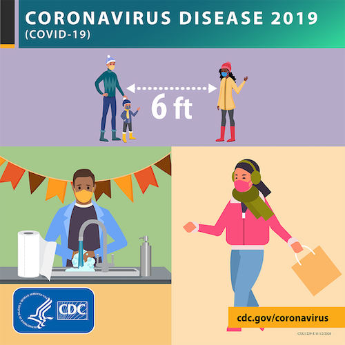 Thanksgiving Webgraphic from the CDC